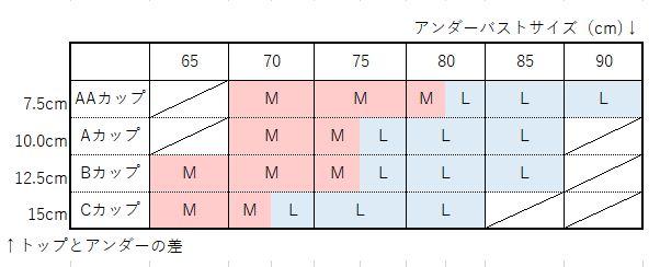 エクスグラマーのサイズ対応表
