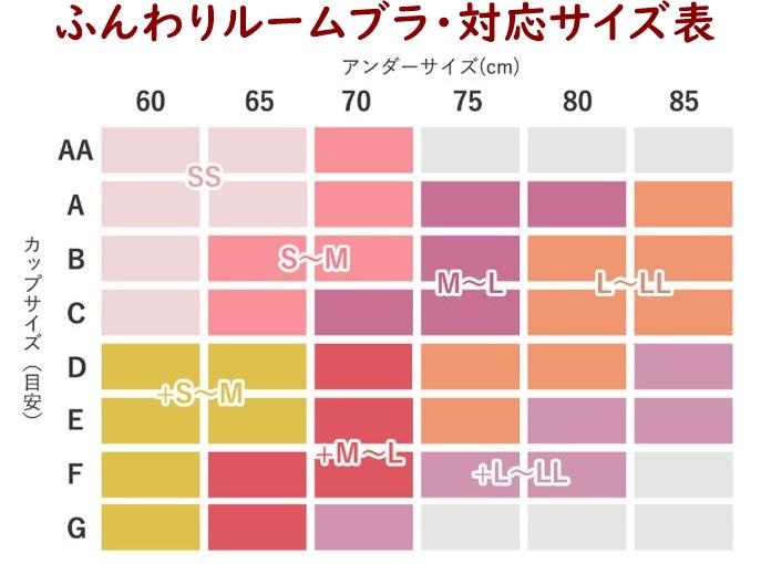 ふんわりルームブラの対応サイズ表