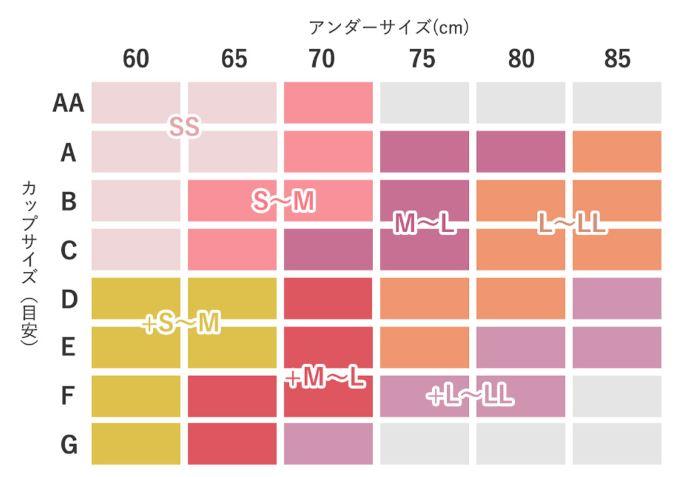 ふんわりルームブラのサイズ表