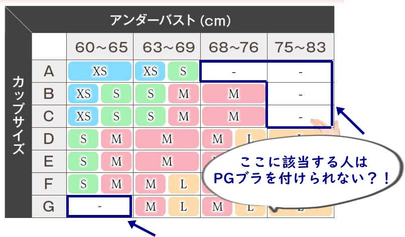 pgブラのサイズ表